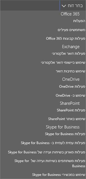 דוחות של Office 365 - הרשימה הנפתחת 'לקוחות דואר אלקטרוני בשימוש'