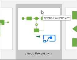 בחר דיאגרמת זרימה בסיסית מקטגוריית תרשים הזרימה של תבניות.