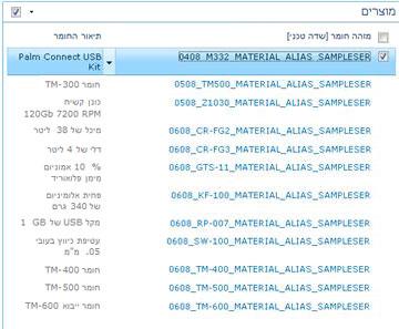 האתר 'מוצרים' מציג רשימה של המוצרים בספריית SAP.