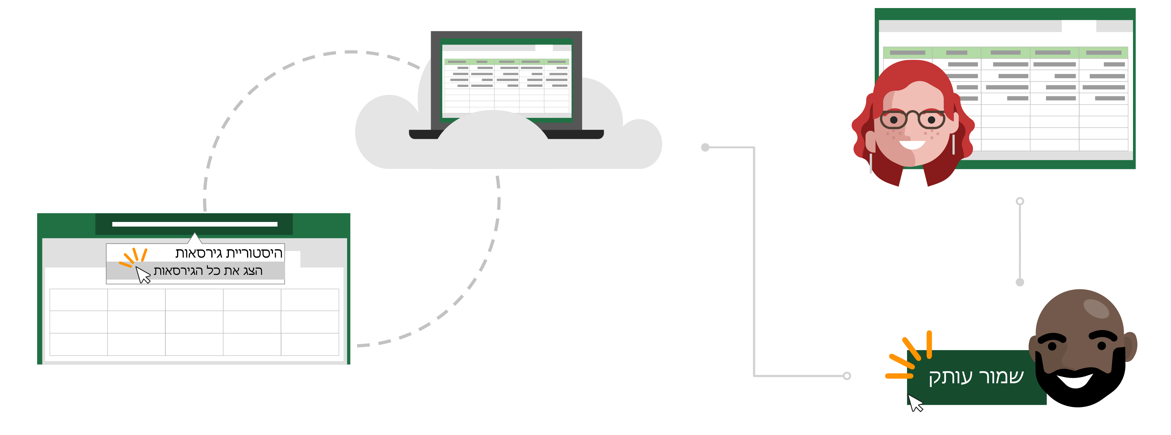 השתמש בקובץ קיים בענן כתבנית עבור קובץ חדש באמצעות שמירת עותק.