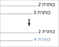 הצגת שינוי ערך מרמה 3 לערך רמה 4