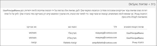 דף שגיאות DirSync