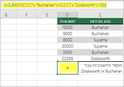 דוגמה 1: הפונקציות SUM ו- IF מקוננות בנוסחה