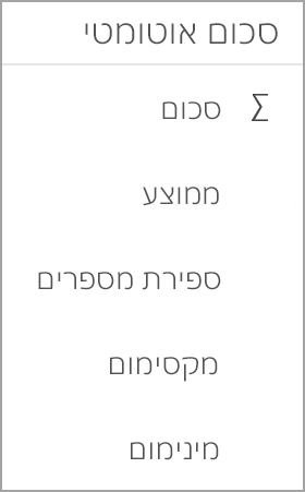 tablet של Android