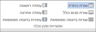 צילום מסך של הקבוצה 'אפשרויות סגנון טבלה' בכרטיסיה 'כלי טבלאות - עיצוב' כאשר האפשרות 'שורת כותרת' נבחרת.