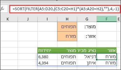 """שימוש ב- FILTER עם הפונקציה SORT כדי להחזיר את כל הערכים בטווח המערך (A5:D20) שכוללים """"תפוחים"""" וגם נמצאים באזור """"מזרח"""" ולאחר מכן למיין את """"יחידות"""" בסדר יורד."""