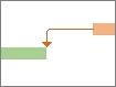 קו קשר בין שני מייצגי פעילויות מסוג גנט