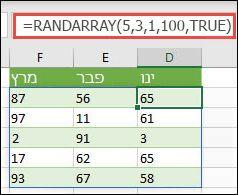 הפונקציה RANDARRAY עם הארגומנטים Min, Max ו- Whole number
