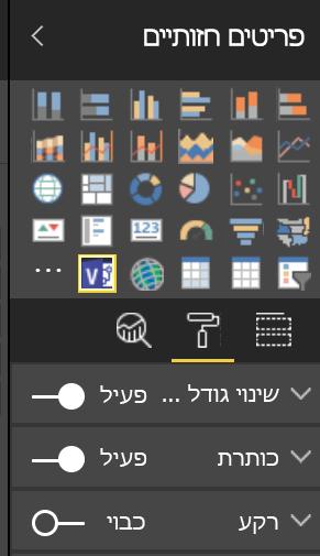 החלונית 'פריטים חזותיים' ב- Power BI