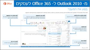תמונה ממוזערת עבור המדריך למעבר מ- Outlook 2010 ל- Office 365