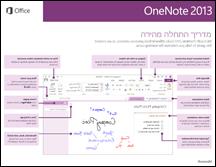 מדריך התחלה מהירה של OneNote 2013