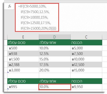 הנוסחה ב- D9 אינה תקינה =IF(C9>5000,10%,IF(C9>7500,12.5%,IF(C9>10000,15%,IF(C9>12500,17.5%,IF(C9>15000,20%,0)))))