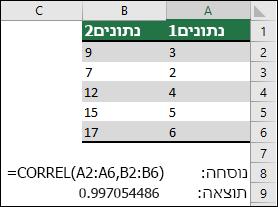 השתמש בפונקציה CORREL כדי להחזיר את מקדם המתאם של שתי ערכות נתונים בעמודה A & B עם = CORREL (A1: A6, B2: B6). התוצאה היא 0.997054486.