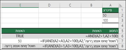 דוגמאות לשימוש בפונקציות IF עם AND