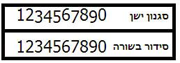 דוגמאות לסגנונות מספרים של סגנון ישן וסידור בשורות