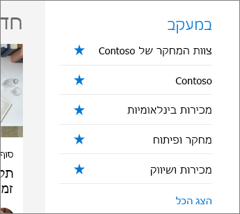 מעקב SharePoint Office 365