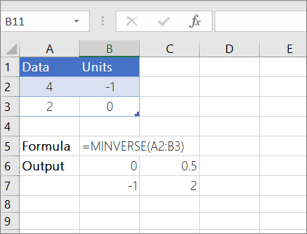 דוגמה 1-MINVERSE