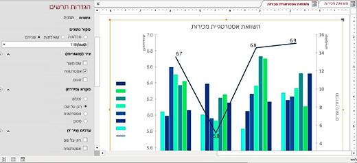 תרשימים חדשים להצגת נתונים באופן חזותי