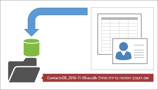 גיבוי מסד נתונים של Access