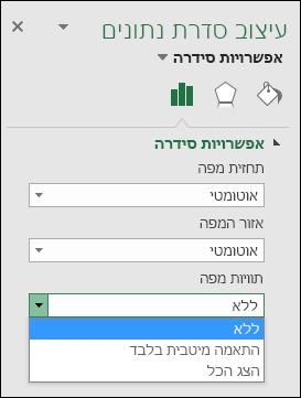 אפשרויות תווית תרשים של מפת Excel