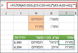 """שימוש ב- FILTER עם אופרטור הכפל (*) כדי להחזיר את כל הערכים בטווח המערך (A5:D20) שכוללים """"תפוחים"""" וגם נמצאים באזור """"מזרח""""."""
