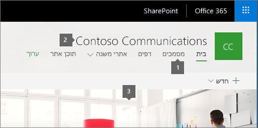 דף הבית של האתר תקשורת