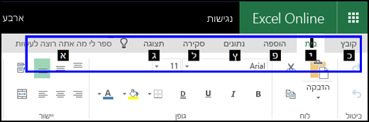 רצועת הכלים של Excel Online המציגה את הכרטיסיה 'בית' ותיאורי מקשים עבור כל הכרטיסיות