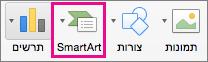 SmartArt של תרשים ארגוני