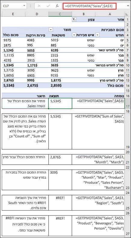 דוגמה של PivotTable המשמש לאחזר נתונים מתוך הפונקציה GETPIVOTDATA.