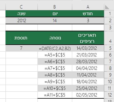 הגדלה או הקטנה של תאריך במספר מסוים של ימים