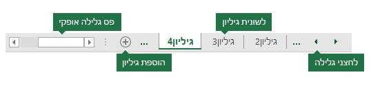 לשוניות גיליון של excel כפי שניתן לראות בחלק התחתון של חלונית Excel