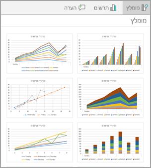 עיצובי תרשים המומלץ עבור הנתונים שלך