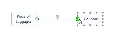 צורת הודעה עם end מסומנת בירוק ומחוברת לצורה של קו חיים אחר