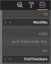 צילום מסך המציג את ערכי הפריטים החזותיים המותאמים אישית