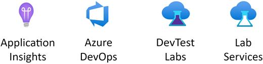 סטנסיל Azure DevOps.