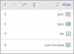 הכרטיסיה טבלה טלפון android