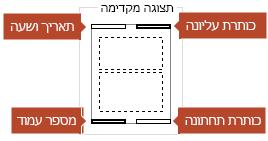 תמונת התצוגה המקדימה מציגה אילו פריטים יופיעו בעמודי הערות מודפסים.
