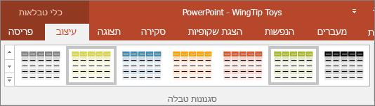 הצגת סגנונות טבלה ב- PowerPoint