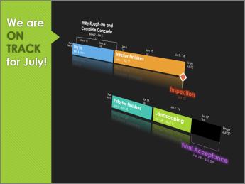 ציר זמן של פרוייקט מעוצב ב- PowerPoint