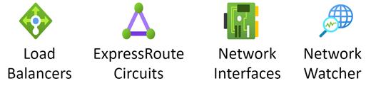 סטנסיל Azure Networking.
