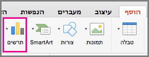 Create Chart ב- Office for Mac
