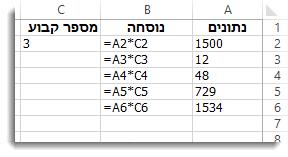 נתונים בעמודה A, נוסחאות בעמודה B, והמספר 3 בתא C2