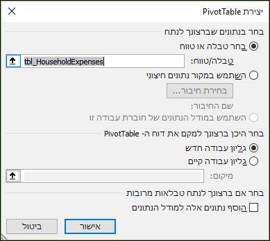 האפשרויות 'הוספה' > PivotChart ב- Excel