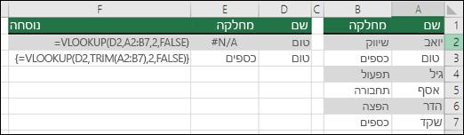 שימוש בפונקציה VLOOKUP עם TRIM בנוסחת מערך כדי להסיר רווחים מובילים/נגררים.  הנוסחה בתא E3 היא {=VLOOKUP(D2,TRIM(A2:B7),2,FALSE)}, ויש להזין אותה באמצעות CTRL+SHIFT+ENTER.