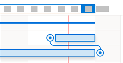 צילום מסך כללי קטן של תצוגת ציר זמן ב-Project עבור האינטרנט