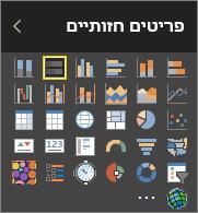 בחר 'תרשים עמודות מוערם' ב'פריטים חזותיים' ב- Power BI
