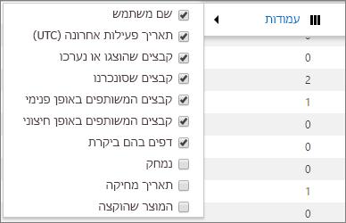 עמודות מורחבות של דוח פעילות של SharePoint