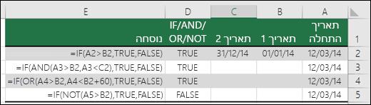 דוגמאות לשימוש בפונקציה IF עם הפונקציות  AND, OR ו- NOT להערכת תאריכים