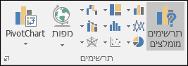 קבוצה ברצועת הכלים של תרשים Excel