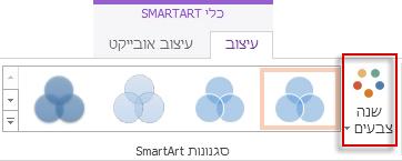 האפשרות 'שנה צבעים' בקבוצה 'סגנונות SmartArt'
